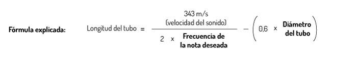 Fórmula-para-el-tubófono-2
